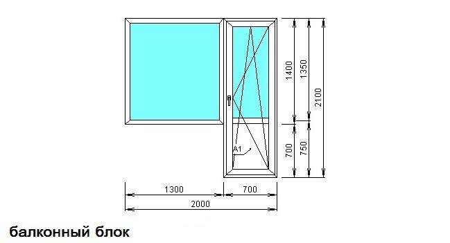 Размеры пластиковых балконных окон.