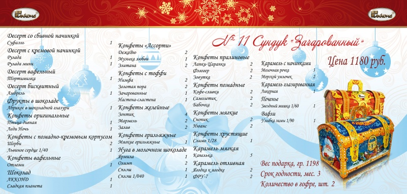 Прайс лист на новогодние подарки