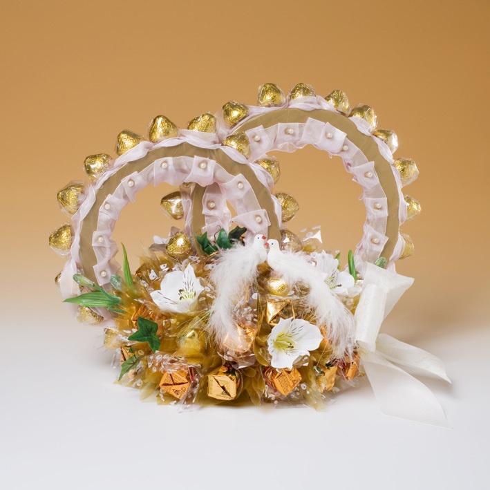 Красивые подарки для невесты 634