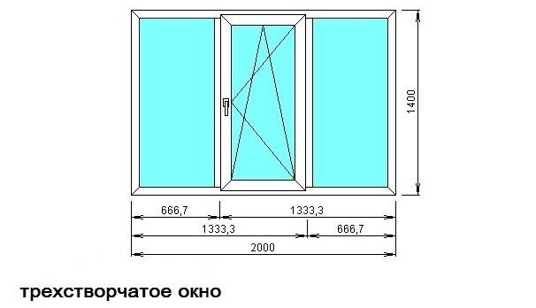 Примерная стоимость пластикового балкона 4 на 2..