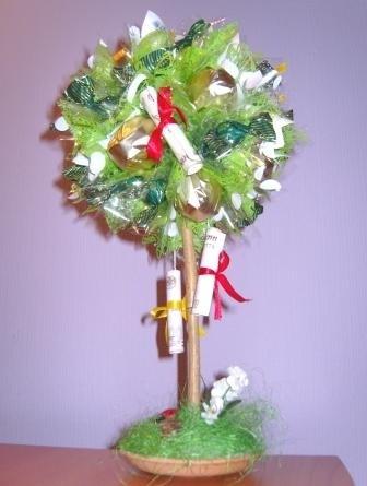 Денежное дерево из настоящих купюр своими руками