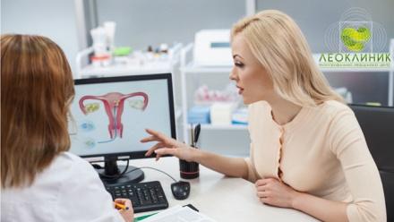 Обследование для женщин или мужчин в«Леоклиник»
